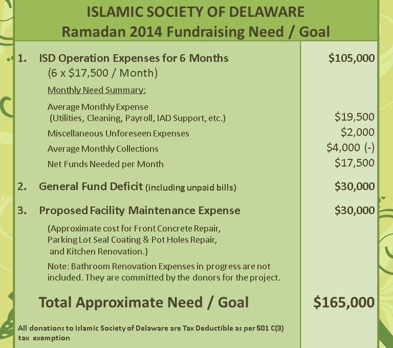 ISD FundsRaising